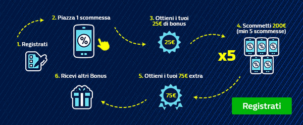 codice promo William hill